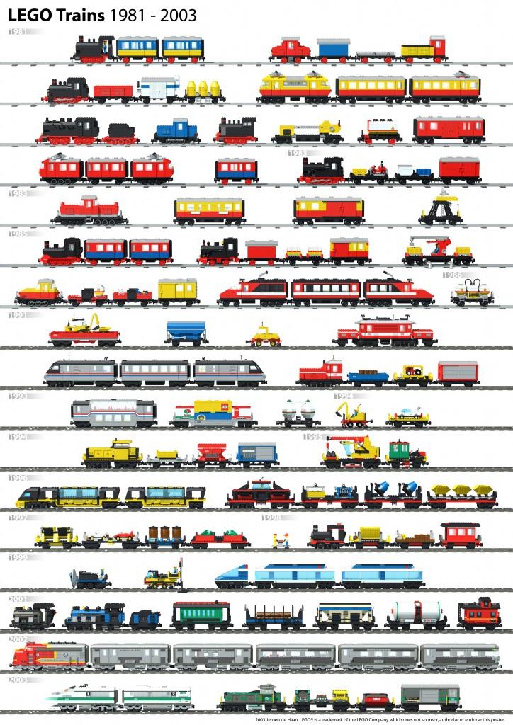 lego-train-1981-2003